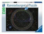 Ravensburger Universum