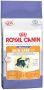 Royal Canin Hair & Skin Care 33 2 kg